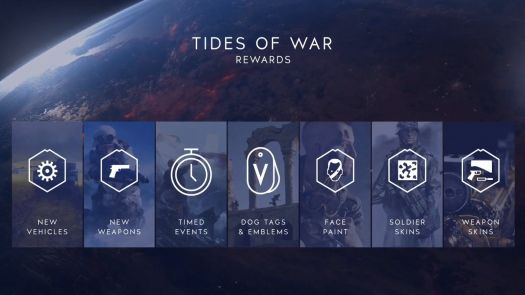 battlefield v tides of war roadmap